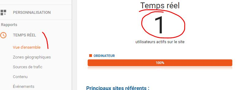 temps réel google analytics